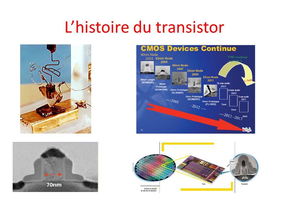 Lhistoire du transistor