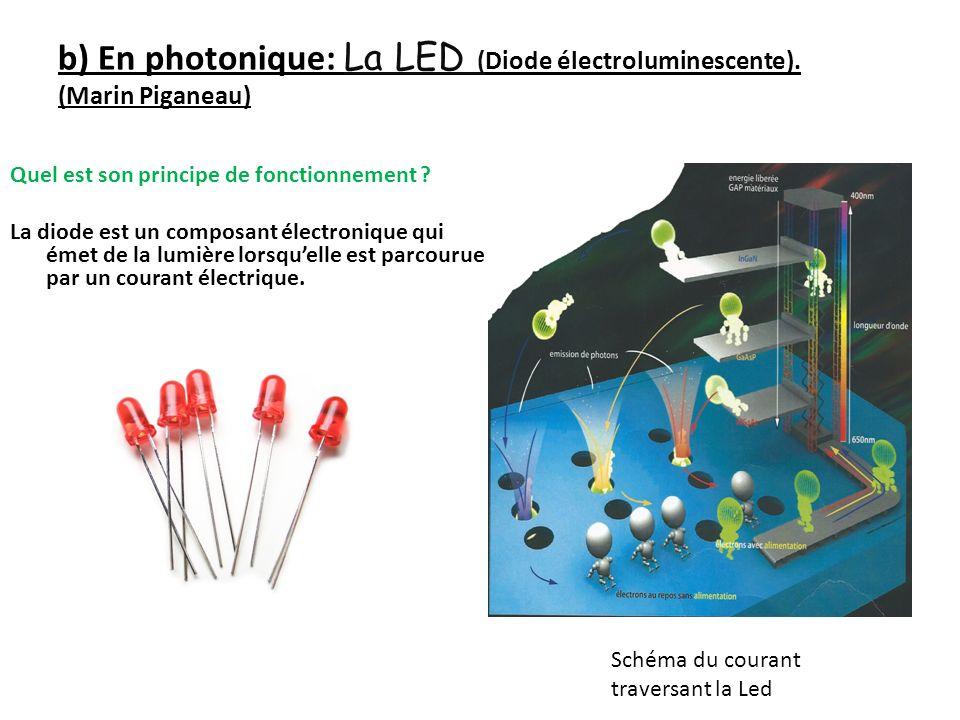 b) En photonique: La LED (Diode électroluminescente). (Marin Piganeau) Quel est son principe de fonctionnement ? La diode est un composant électroniqu