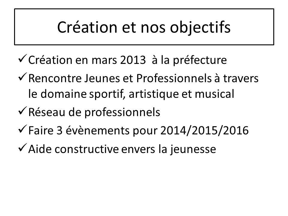 Création et nos objectifs Création en mars 2013 à la préfecture Rencontre Jeunes et Professionnels à travers le domaine sportif, artistique et musical