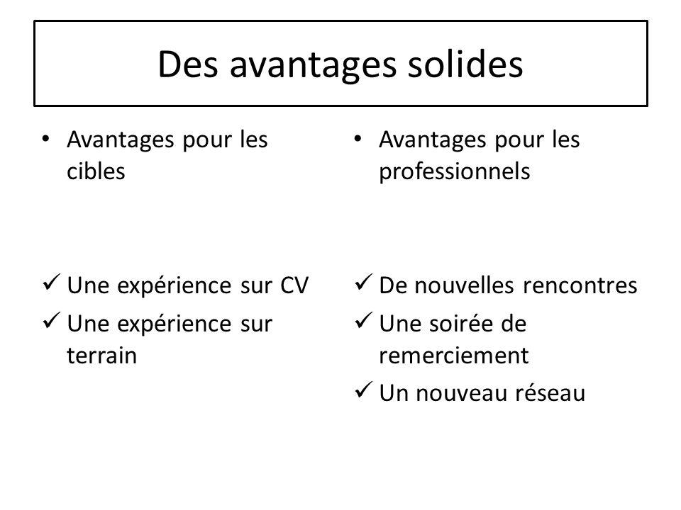 Des avantages solides Avantages pour les cibles Une expérience sur CV Une expérience sur terrain Avantages pour les professionnels De nouvelles rencon