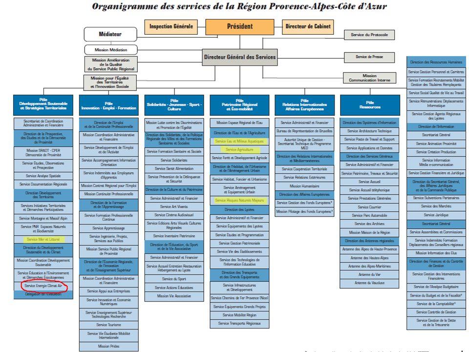 1.1 La Région PACA ORGANIGRAMME 3