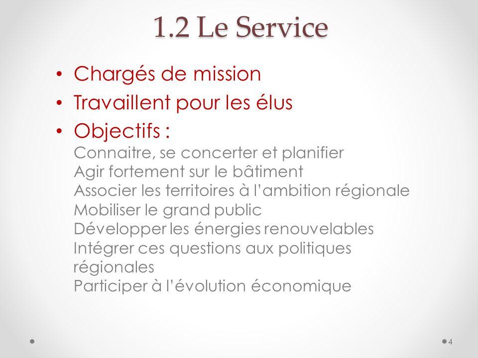 1.2 Le Service Chargés de mission Travaillent pour les élus Objectifs : Connaitre, se concerter et planifier Agir fortement sur le bâtiment Associer l