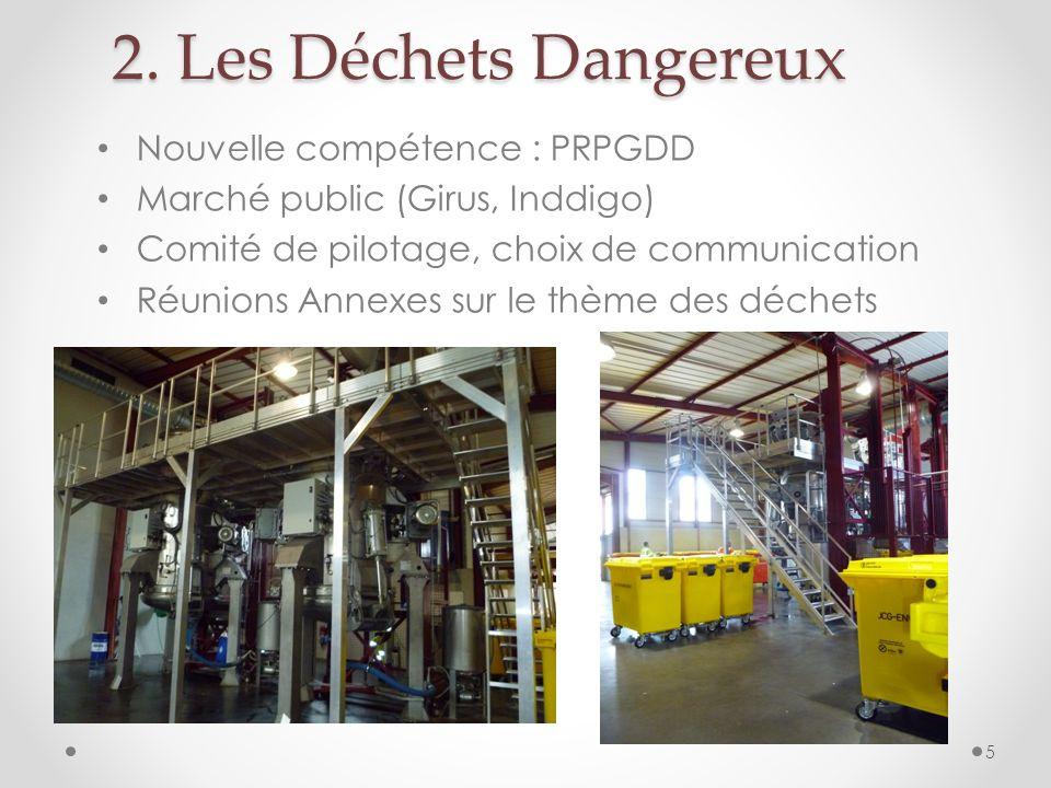 Nouvelle compétence : PRPGDD Marché public (Girus, Inddigo) Comité de pilotage, choix de communication Réunions Annexes sur le thème des déchets 5 2.