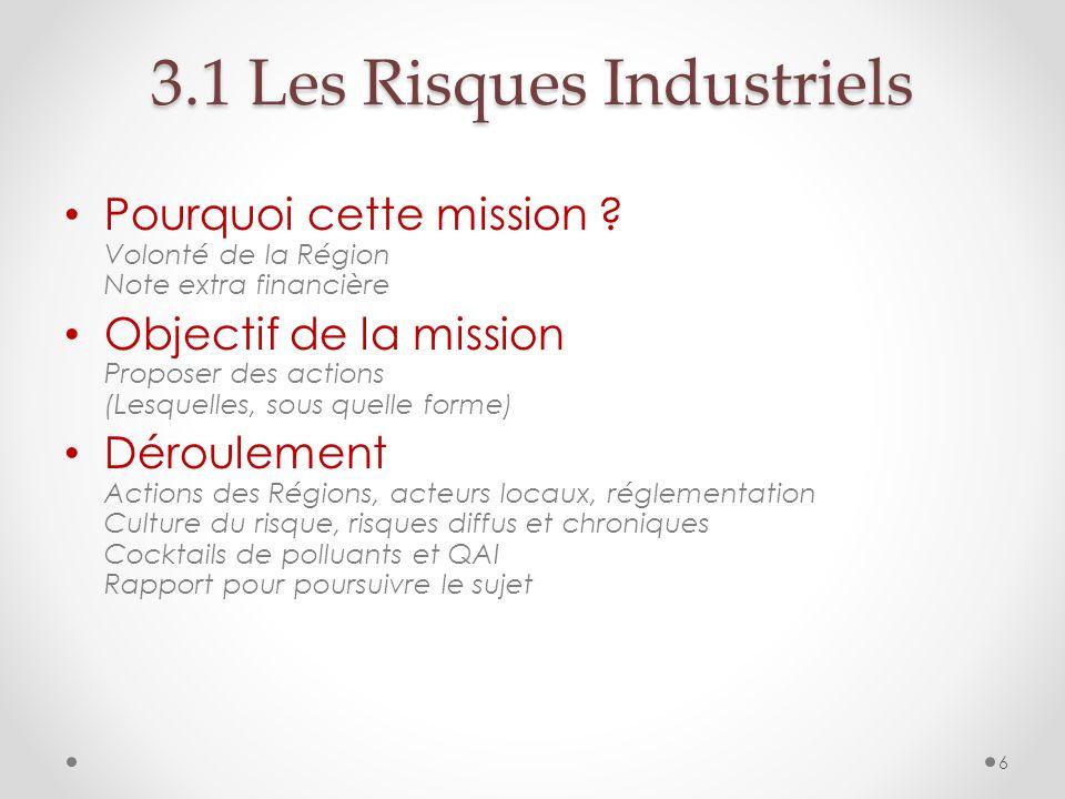 3.1 Les Risques Industriels 6 Pourquoi cette mission ? Volonté de la Région Note extra financière Objectif de la mission Proposer des actions (Lesquel