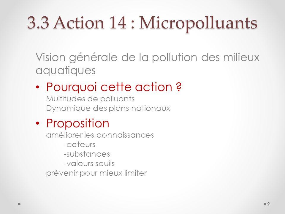Vision générale de la pollution des milieux aquatiques Pourquoi cette action ? Multitudes de polluants Dynamique des plans nationaux Proposition améli