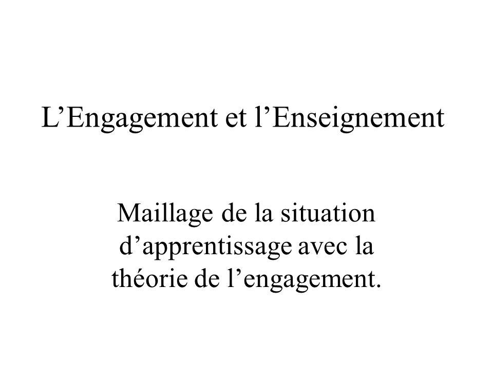 LEngagement et lEnseignement Maillage de la situation dapprentissage avec la théorie de lengagement.