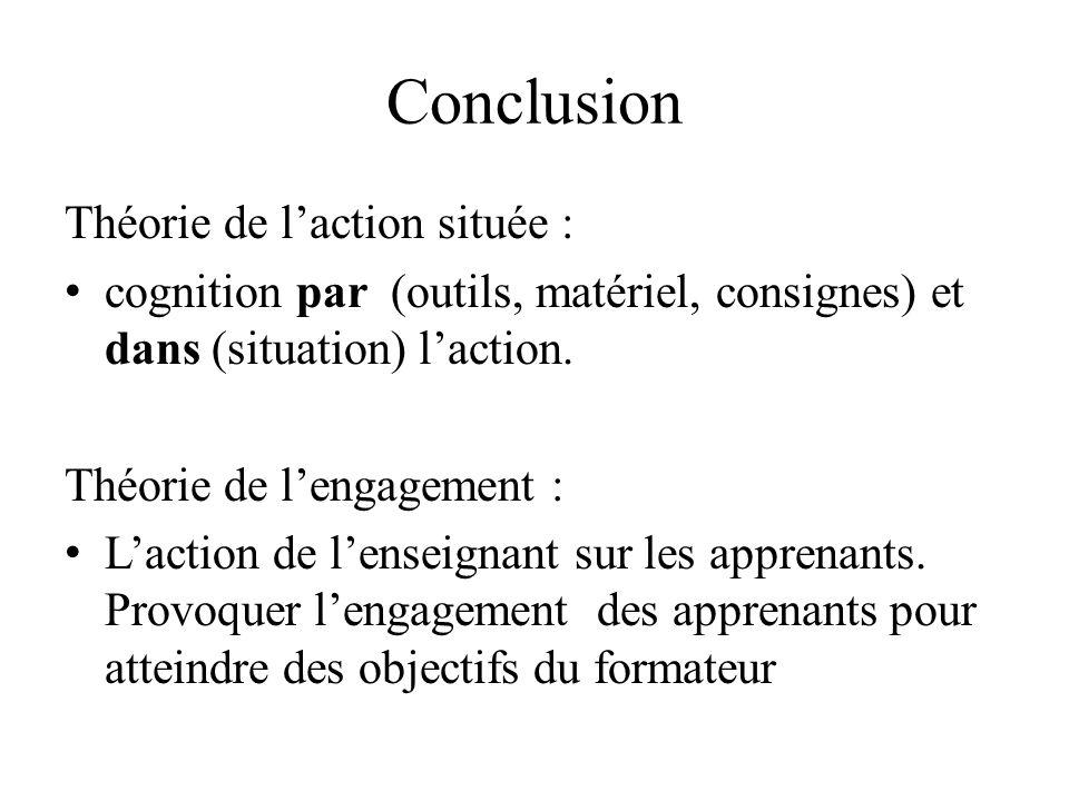 Conclusion Théorie de laction située : cognition par (outils, matériel, consignes) et dans (situation) laction. Théorie de lengagement : Laction de le
