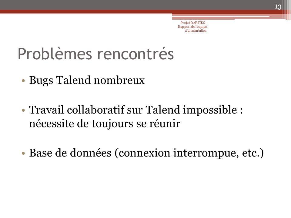 Problèmes rencontrés Bugs Talend nombreux Travail collaboratif sur Talend impossible : nécessite de toujours se réunir Base de données (connexion interrompue, etc.) Projet DARTIES - Rapport de l équipe d alimentation 13