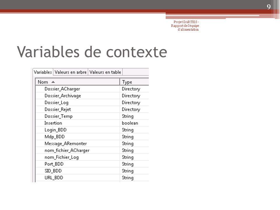 Variables de contexte Projet DARTIES - Rapport de l équipe d alimentation 9