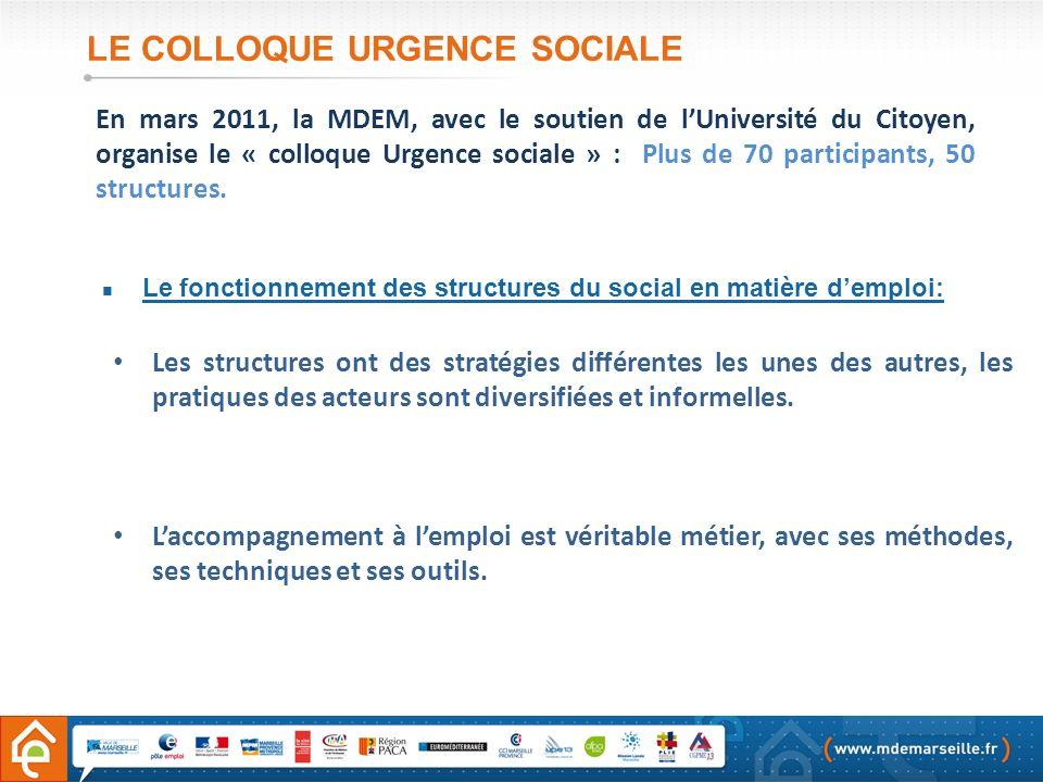 LE COLLOQUE URGENCE SOCIALE n Le fonctionnement des structures du social en matière demploi: Les structures ont des stratégies différentes les unes de