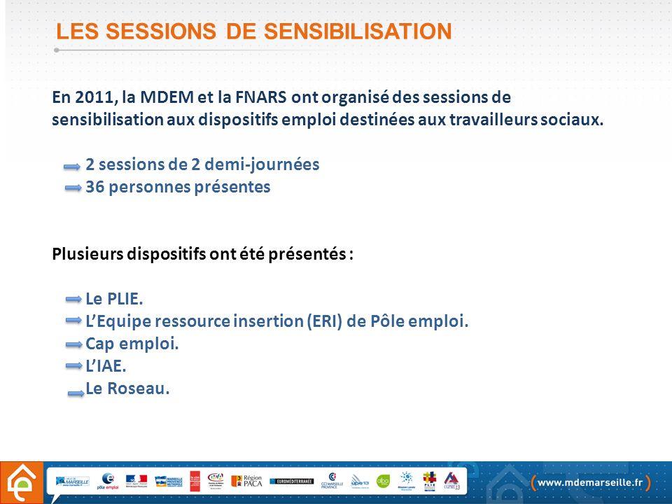 LES SESSIONS DE SENSIBILISATION En 2011, la MDEM et la FNARS ont organisé des sessions de sensibilisation aux dispositifs emploi destinées aux travail