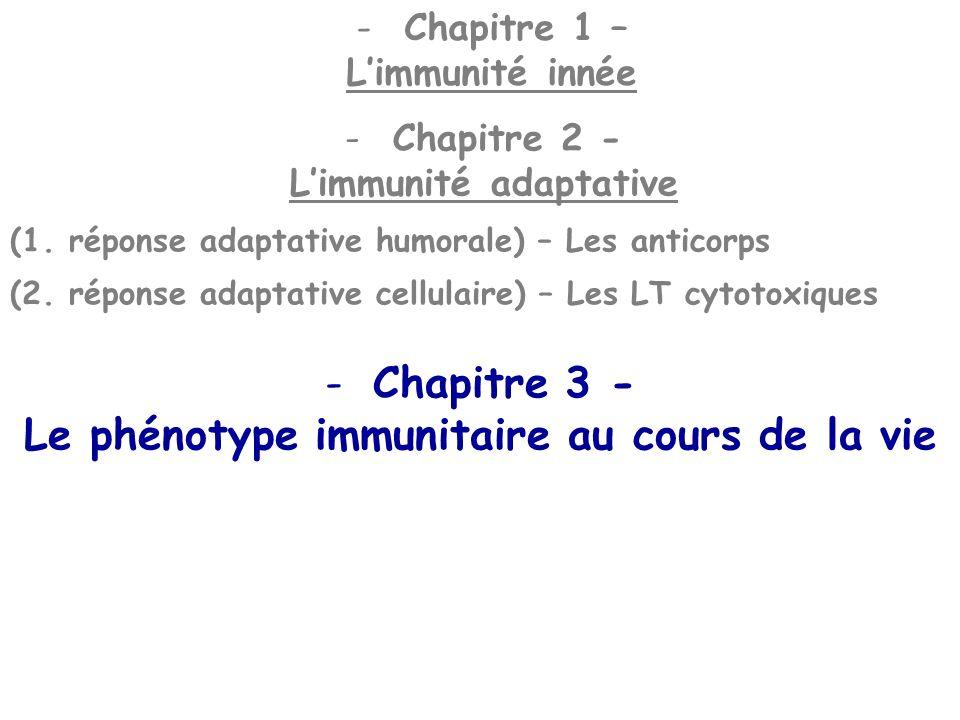 (1. réponse adaptative humorale) – Les anticorps (2. réponse adaptative cellulaire) – Les LT cytotoxiques -Chapitre 2 - Limmunité adaptative -Chapitre
