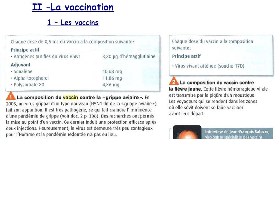II –La vaccination 1 – Les vaccins