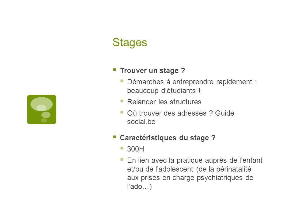 Stages Trouver un stage ? Démarches à entreprendre rapidement : beaucoup détudiants ! Relancer les structures Où trouver des adresses ? Guide social.b