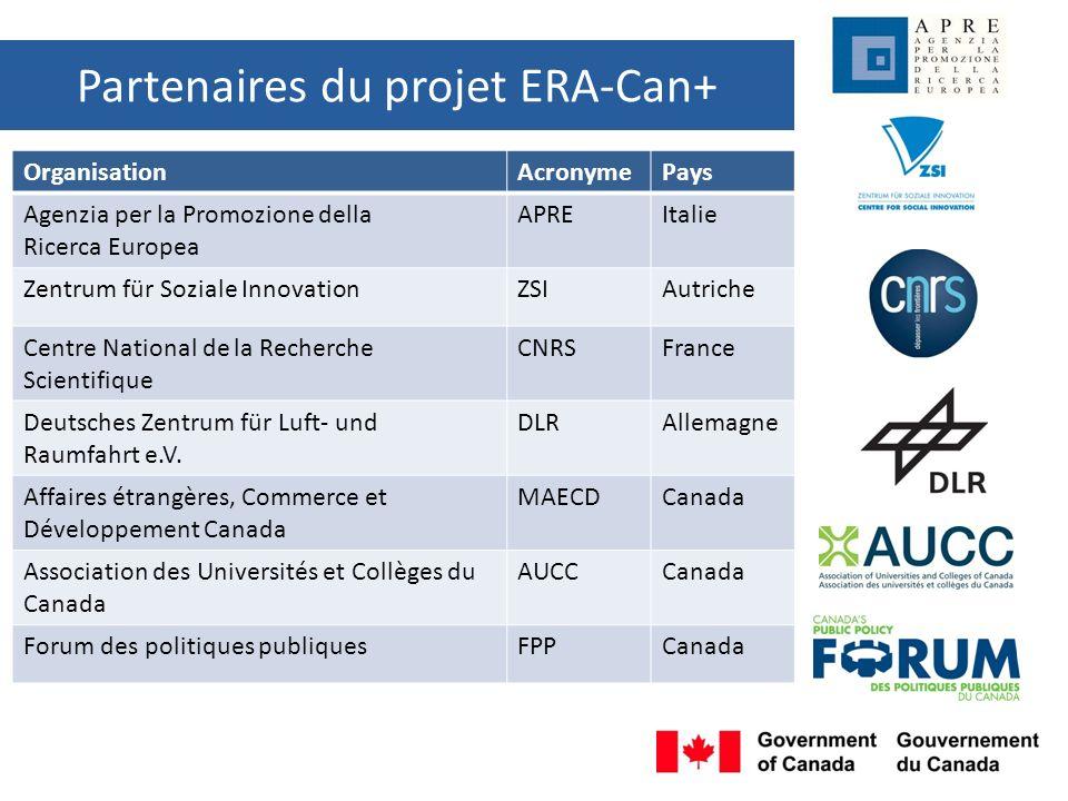 Partenaires du projet ERA-Can+ OrganisationAcronymePays Agenzia per la Promozione della Ricerca Europea APREItalie Zentrum für Soziale InnovationZSIAu