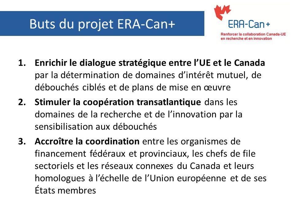 Buts du projet ERA-Can+ 1.Enrichir le dialogue stratégique entre lUE et le Canada par la détermination de domaines dintérêt mutuel, de débouchés ciblés et de plans de mise en œuvre 2.Stimuler la coopération transatlantique dans les domaines de la recherche et de linnovation par la sensibilisation aux débouchés 3.Accroître la coordination entre les organismes de financement fédéraux et provinciaux, les chefs de file sectoriels et les réseaux connexes du Canada et leurs homologues à léchelle de lUnion européenne et de ses États membres