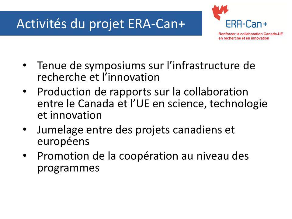 Activités du projet ERA-Can+ Tenue de symposiums sur linfrastructure de recherche et linnovation Production de rapports sur la collaboration entre le Canada et lUE en science, technologie et innovation Jumelage entre des projets canadiens et européens Promotion de la coopération au niveau des programmes