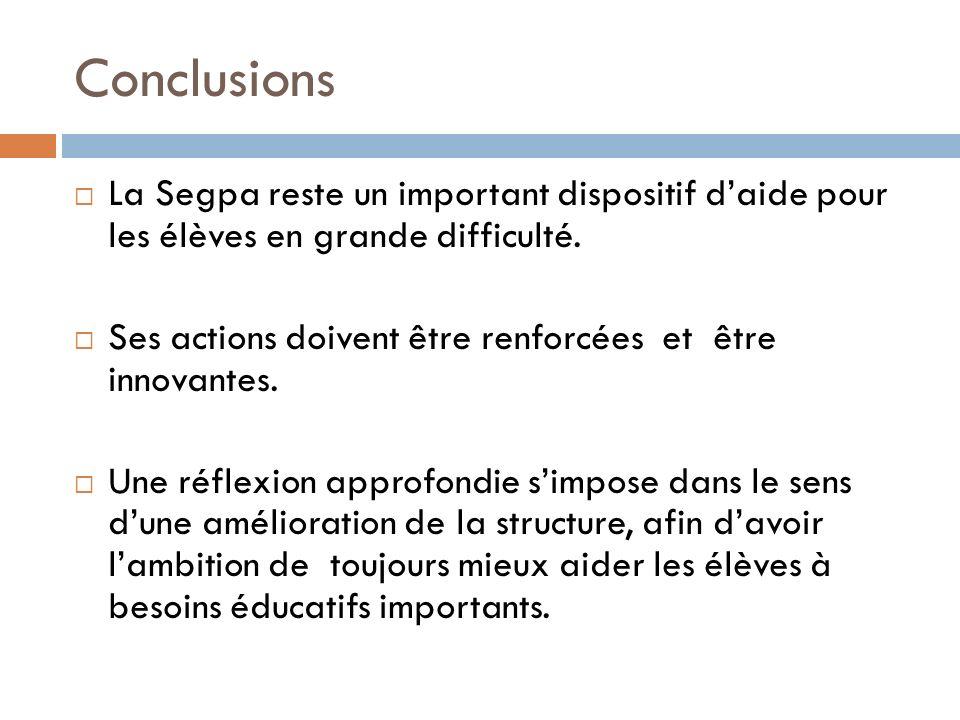 Conclusions La Segpa reste un important dispositif daide pour les élèves en grande difficulté.