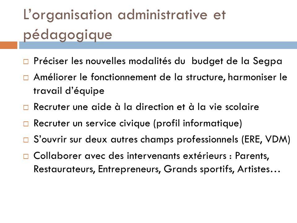 Lorganisation administrative et pédagogique Préciser les nouvelles modalités du budget de la Segpa Améliorer le fonctionnement de la structure, harmon