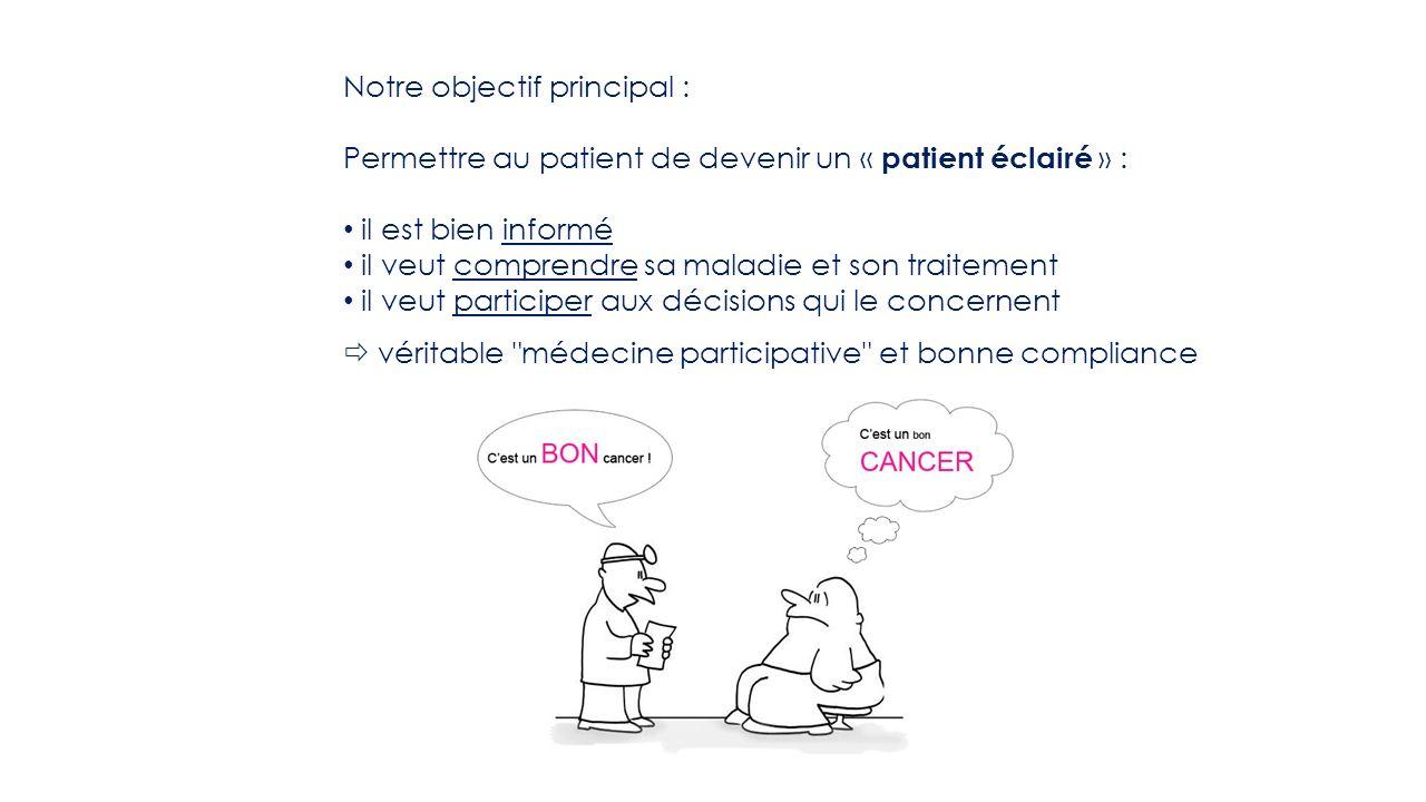 Notre objectif principal : Permettre au patient de devenir un « patient éclairé » : il est bien informé il veut comprendre sa maladie et son traitement il veut participer aux décisions qui le concernent véritable médecine participative et bonne compliance