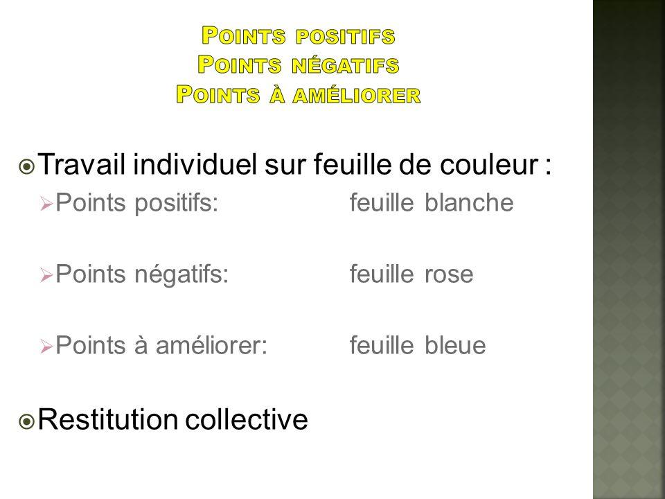 Travail individuel sur feuille de couleur : Points positifs: feuille blanche Points négatifs: feuille rose Points à améliorer:feuille bleue Restitution collective