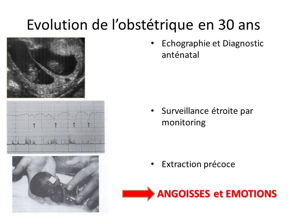 Evolution de lobstétrique en 30 ans Echographie et Diagnostic anténatal Surveillance étroite par monitoring Extraction précoce ANGOISSES et EMOTIONS