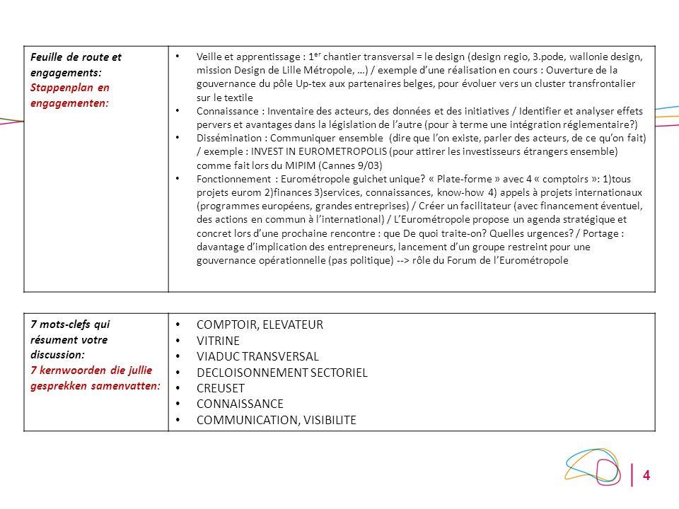 4 Feuille de route et engagements: Stappenplan en engagementen: Veille et apprentissage : 1 er chantier transversal = le design (design regio, 3.pode,