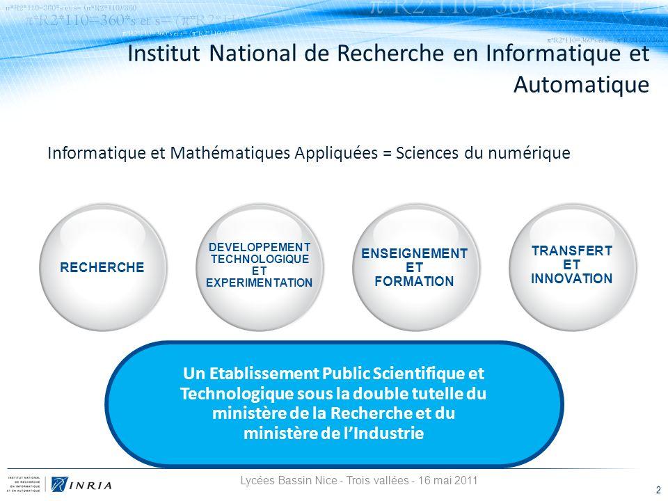 Institut National de Recherche en Informatique et Automatique Informatique et Mathématiques Appliquées = Sciences du numérique RECHERCHE DEVELOPPEMENT