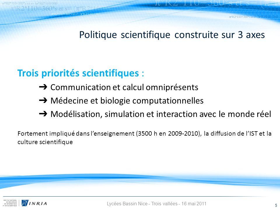 Politique scientifique construite sur 3 axes Trois priorités scientifiques : Communication et calcul omniprésents Médecine et biologie computationnell