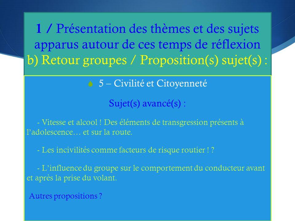 1 / Présentation des thèmes et des sujets apparus autour de ces temps de réflexion b) Retour groupes / Proposition(s) sujet(s) : 5 – Civilité et Citoyenneté Sujet(s) avancé(s) : - Vitesse et alcool .