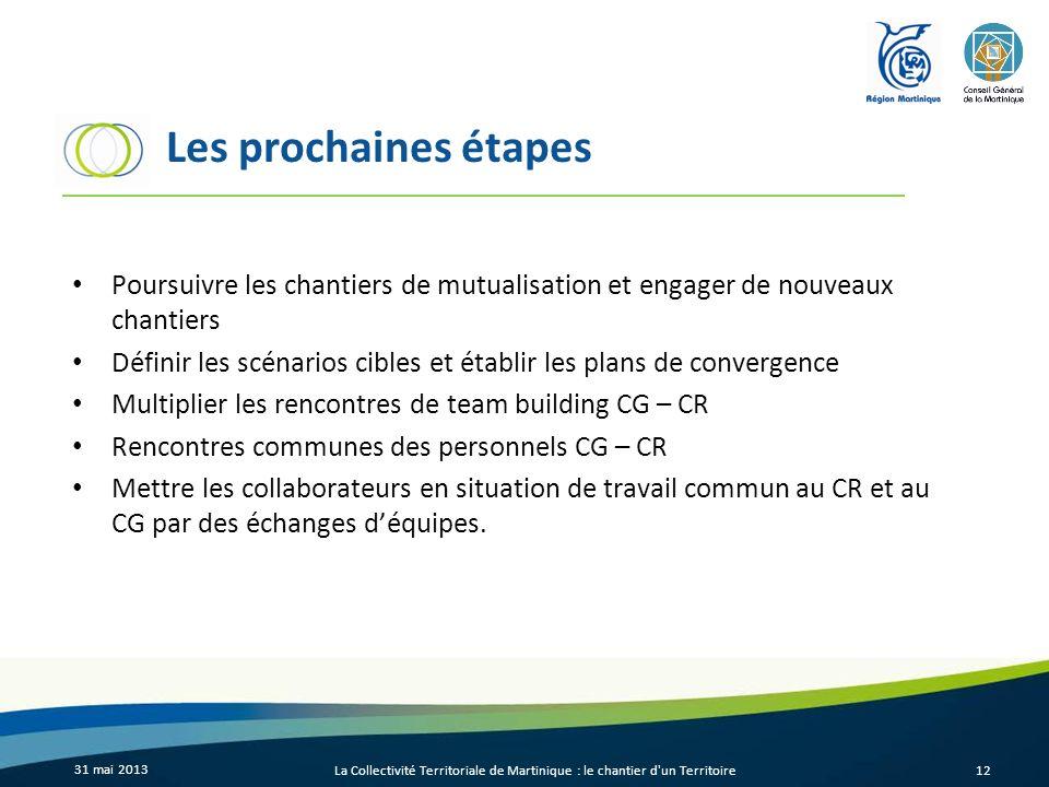 Les prochaines étapes Poursuivre les chantiers de mutualisation et engager de nouveaux chantiers Définir les scénarios cibles et établir les plans de