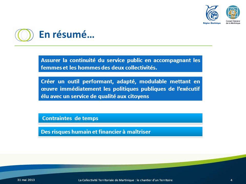 En résumé… 31 mai 2013 La Collectivité Territoriale de Martinique : le chantier d'un Territoire4 Créer un outil performant, adapté, modulable mettant