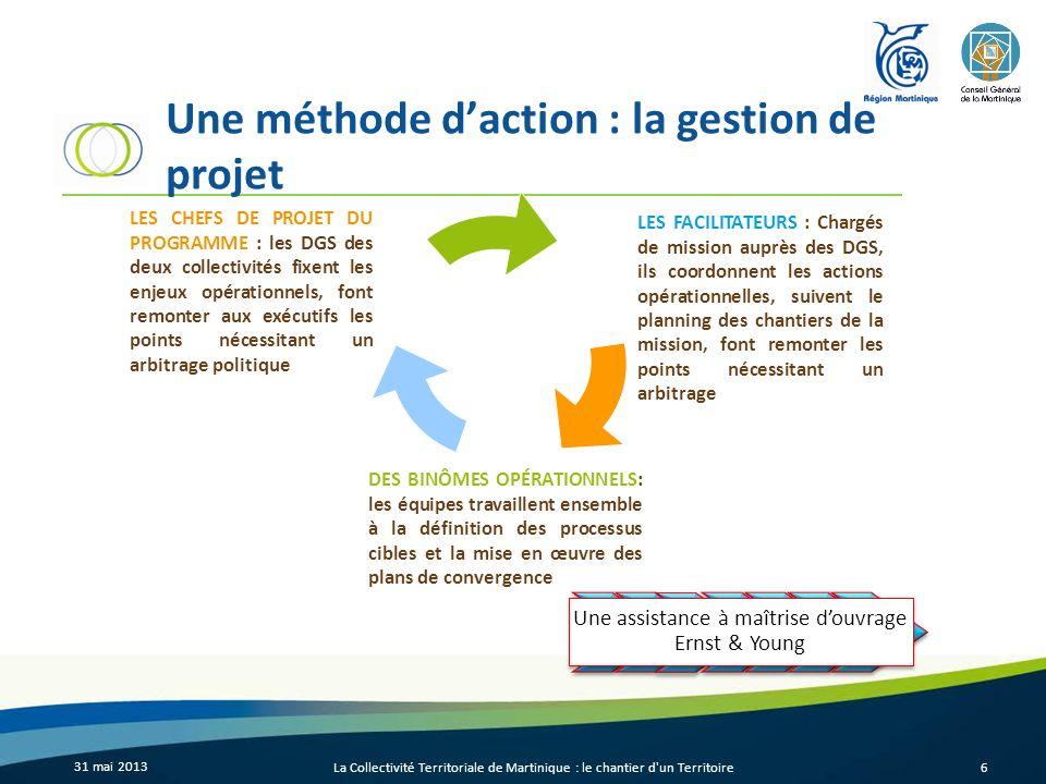 Une méthode daction : la gestion de projet 31 mai 2013 La Collectivité Territoriale de Martinique : le chantier d'un Territoire6 DES BINÔMES OPÉRATION