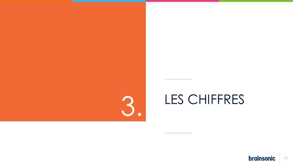 LES CHIFFRES 3. 14