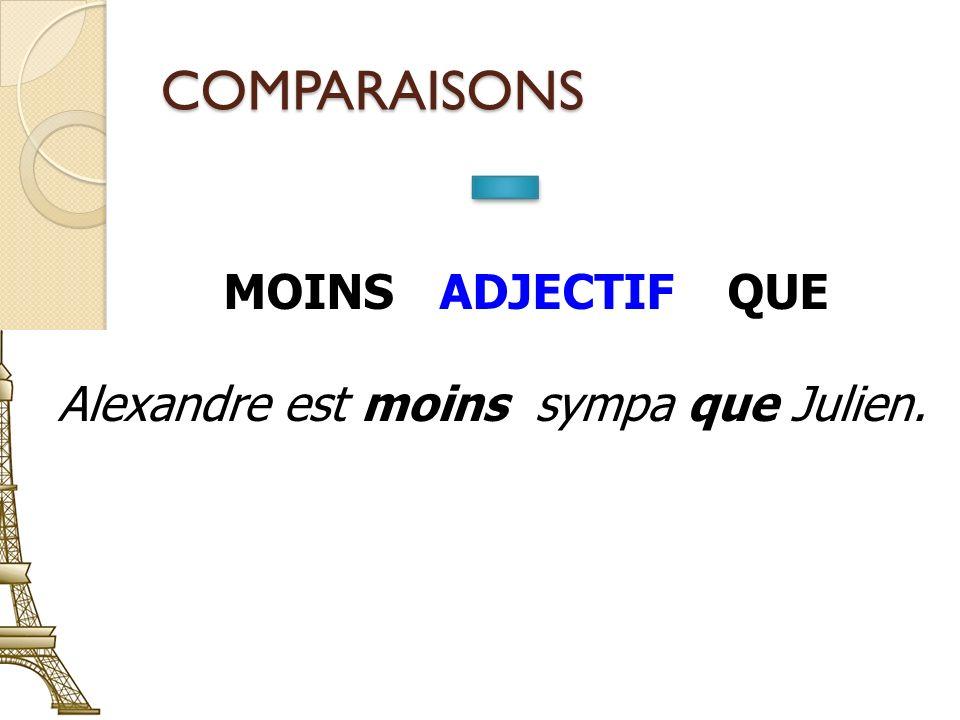 COMPARAISONS MOINSADJECTIFQUE Alexandre est moins sympa que Julien.