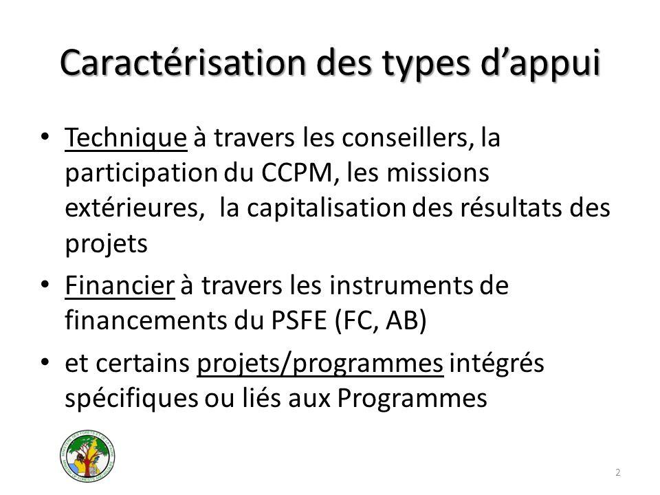 Caractérisation des types dappui Technique à travers les conseillers, la participation du CCPM, les missions extérieures, la capitalisation des résultats des projets Financier à travers les instruments de financements du PSFE (FC, AB) et certains projets/programmes intégrés spécifiques ou liés aux Programmes 2