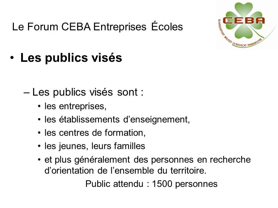 Les publics visés –Les publics visés sont : les entreprises, les établissements denseignement, les centres de formation, les jeunes, leurs familles et