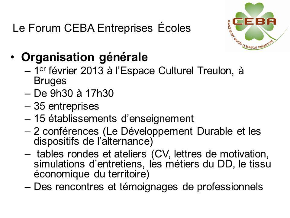 Organisation générale –1 er février 2013 à lEspace Culturel Treulon, à Bruges –De 9h30 à 17h30 –35 entreprises –15 établissements denseignement –2 con