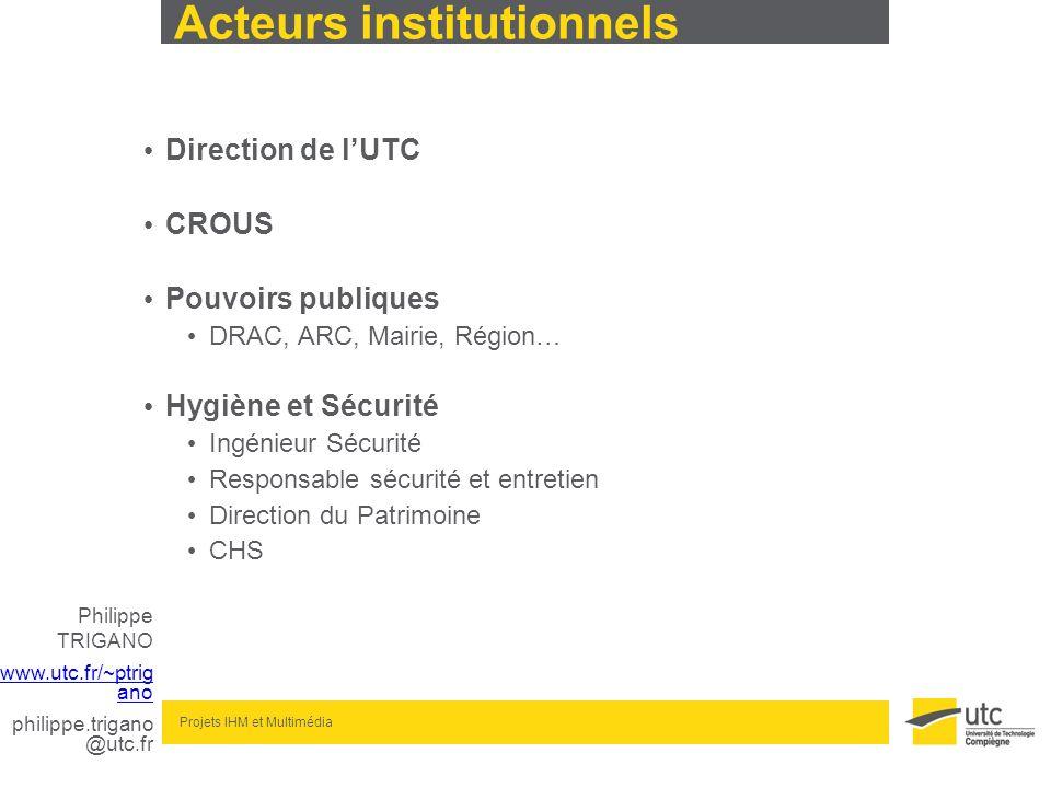Philippe TRIGANO www.utc.fr/~ptrig ano philippe.trigano @utc.fr Projets IHM et Multimédia Acteurs institutionnels Direction de lUTC CROUS Pouvoirs pub