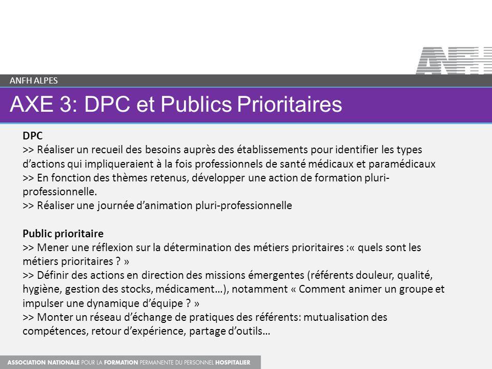 AXE 3: DPC et Publics Prioritaires ANFH ALPES DPC >> Réaliser un recueil des besoins auprès des établissements pour identifier les types dactions qui