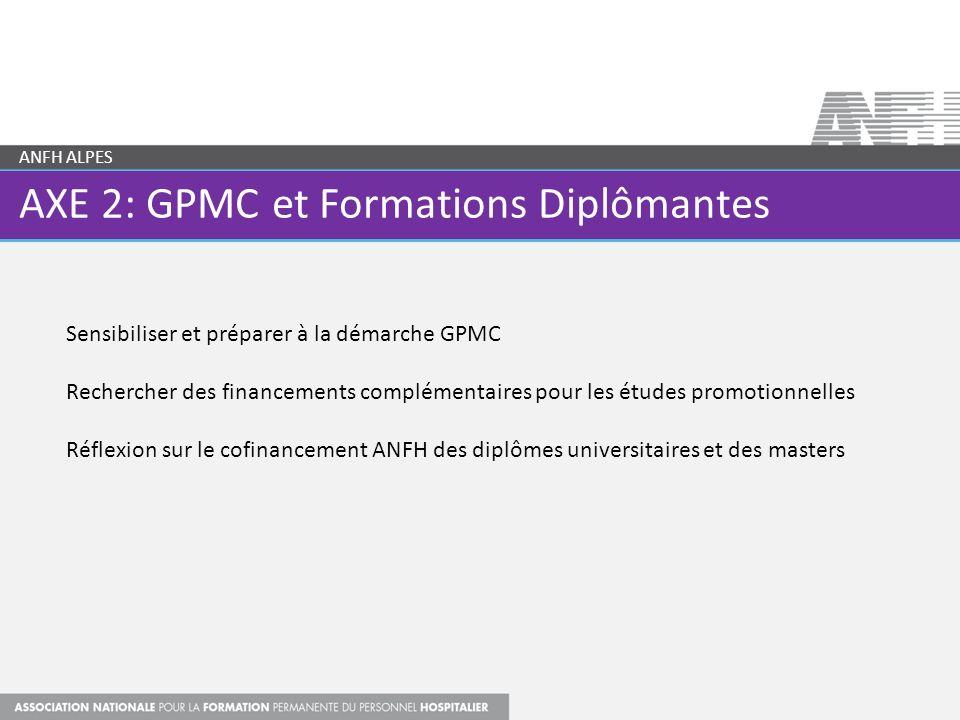 AXE 2: GPMC et Formations Diplômantes ANFH ALPES Sensibiliser et préparer à la démarche GPMC Rechercher des financements complémentaires pour les étud
