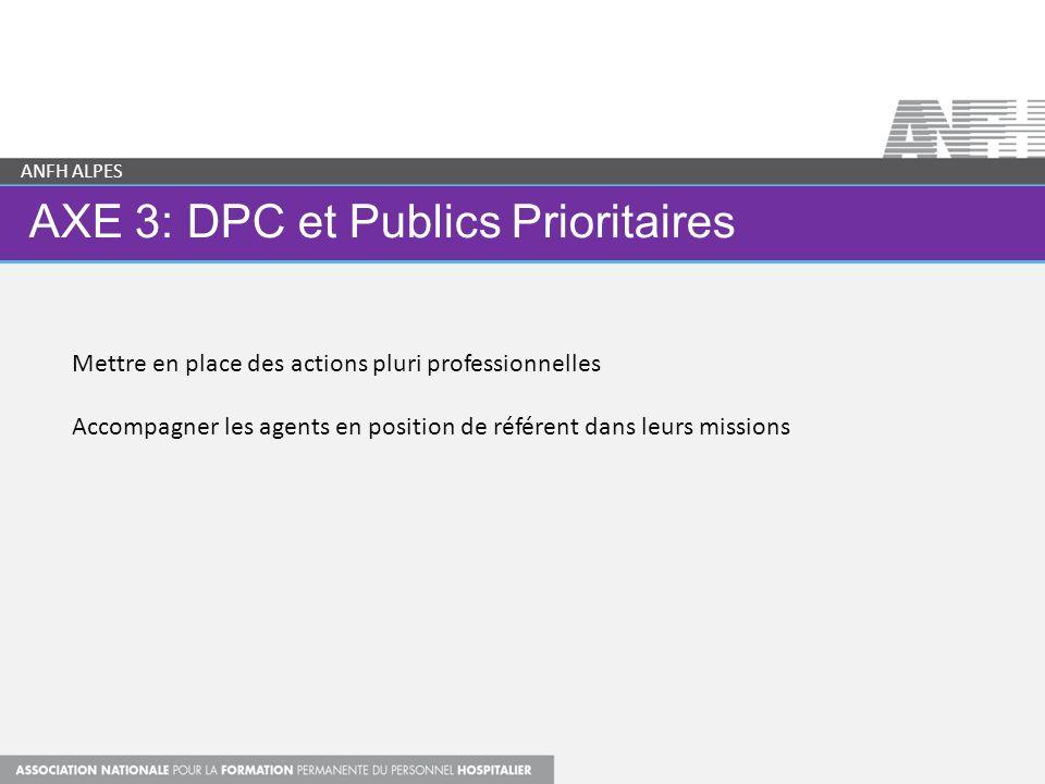 ANFH ALPES AXE 3: DPC et Publics Prioritaires Mettre en place des actions pluri professionnelles Accompagner les agents en position de référent dans l