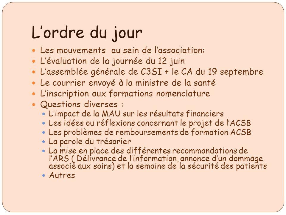Lordre du jour Les mouvements au sein de lassociation: Lévaluation de la journée du 12 juin Lassemblée générale de C3SI + le CA du 19 septembre Le cou