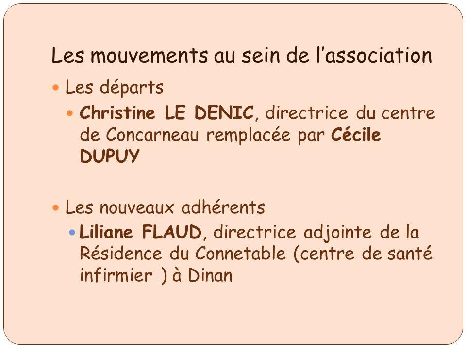 Les mouvements au sein de lassociation Les départs Christine LE DENIC, directrice du centre de Concarneau remplacée par Cécile DUPUY Les nouveaux adhérents Liliane FLAUD, directrice adjointe de la Résidence du Connetable (centre de santé infirmier ) à Dinan
