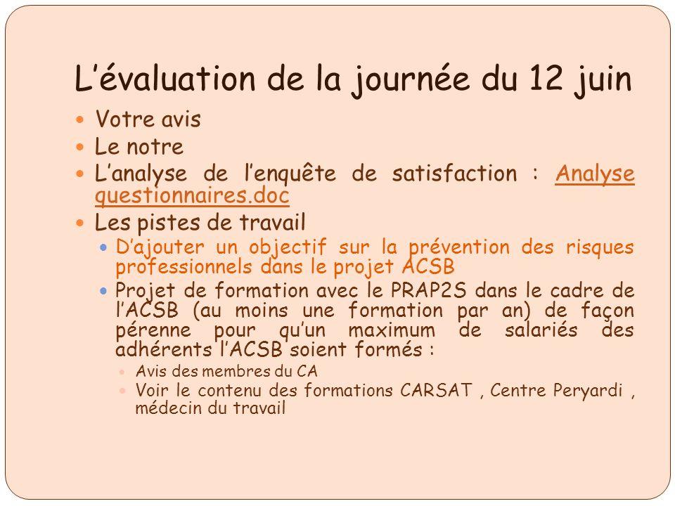 Lévaluation de la journée du 12 juin Les possibilités de financements par UNIFORMATION ( Réponse de M.CHAIX) : Possibilité dactions de formation collective pour des structures de tailles identiques (0 – 50 ETP) cest M.