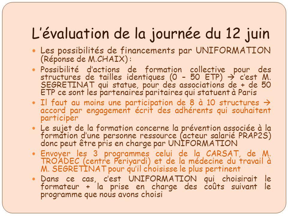 Lévaluation de la journée du 12 juin Les possibilités de financements par UNIFORMATION ( Réponse de M.CHAIX) : Possibilité dactions de formation colle