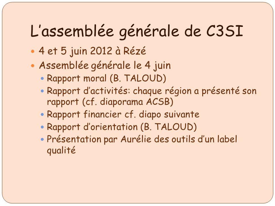 Lassemblée générale de C3SI 4 et 5 juin 2012 à Rézé Assemblée générale le 4 juin Rapport moral (B. TALOUD) Rapport dactivités: chaque région a présent
