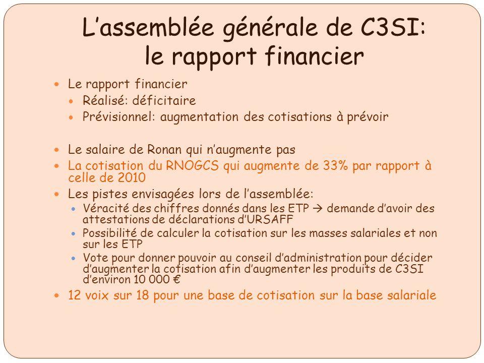 Lassemblée générale de C3SI: le rapport financier Le rapport financier Réalisé: déficitaire Prévisionnel: augmentation des cotisations à prévoir Le sa