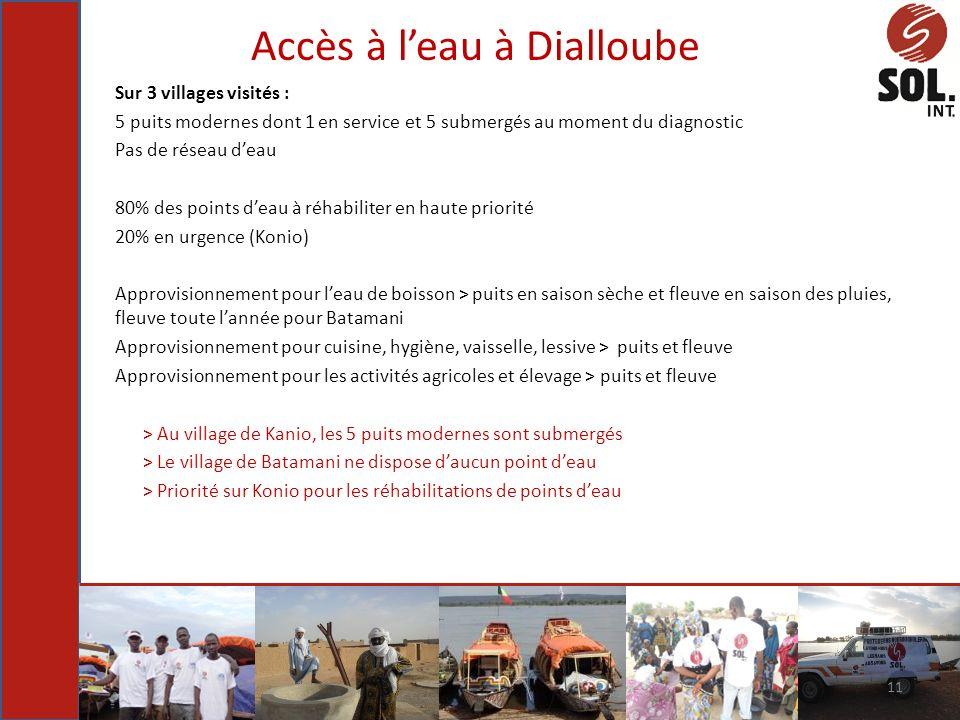 Accès à leau à Dialloube Sur 3 villages visités : 5 puits modernes dont 1 en service et 5 submergés au moment du diagnostic Pas de réseau deau 80% des