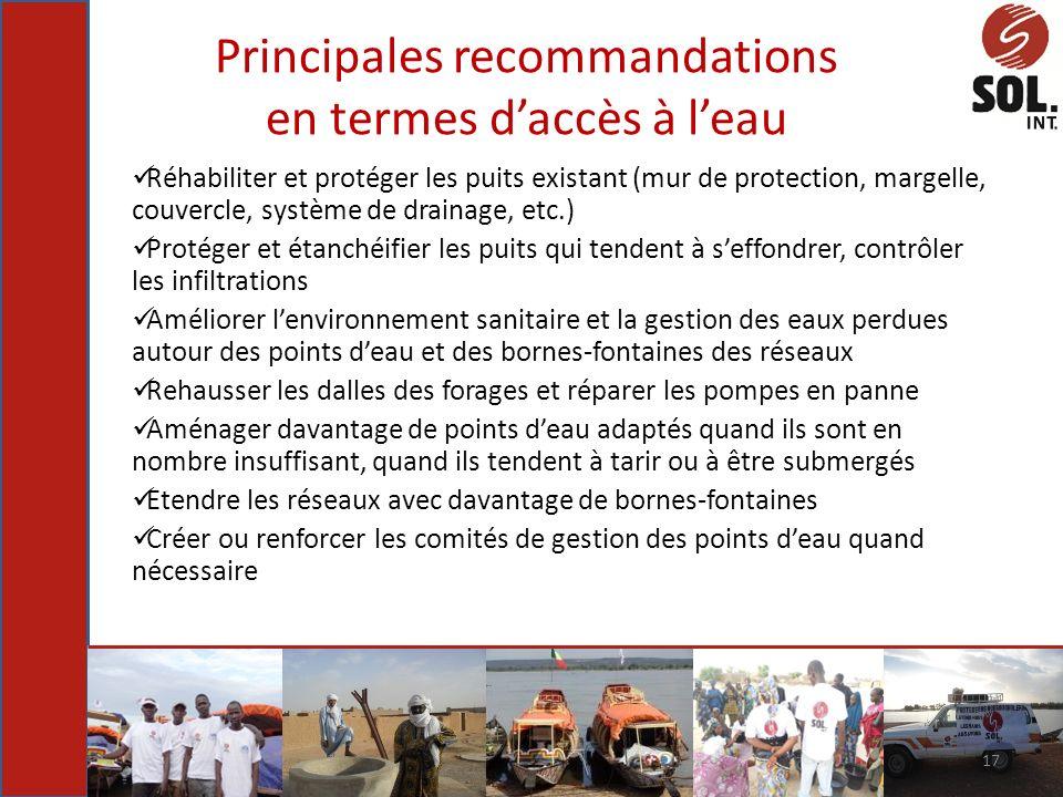 Principales recommandations en termes daccès à leau Réhabiliter et protéger les puits existant (mur de protection, margelle, couvercle, système de dra